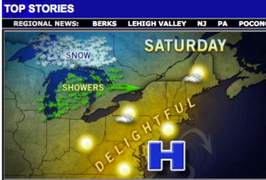 Is that real weather?